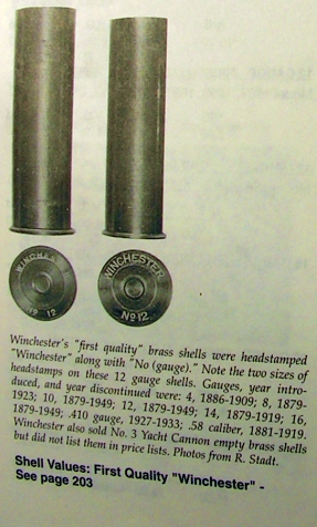 Winchester No. 10 Vintage Ad Showing Date Range of 1879-1949